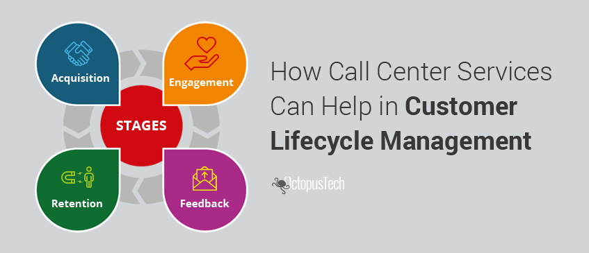 How Call Center Services Can Help In Customer Lifecycle Management