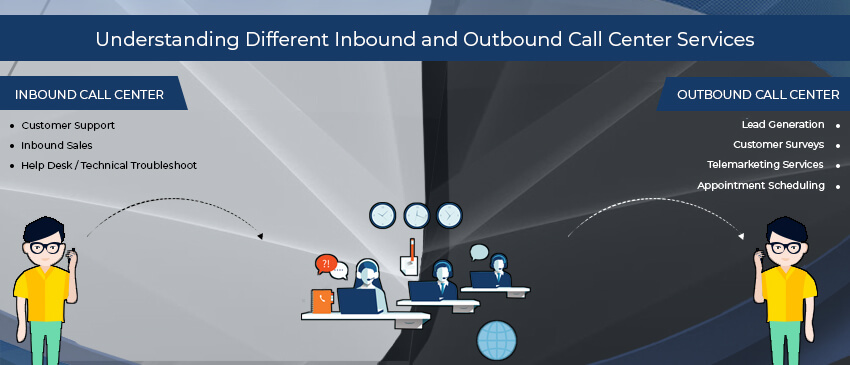 inbound-and-outbound